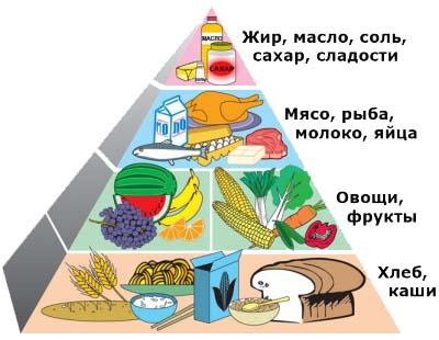 Как Похудела Наталья Орейро Диеты Для Похудения Правильное Питание Как Похудела Наталья Орейро